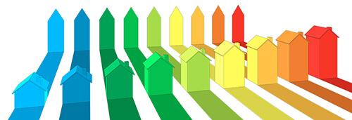 Energie Initialberatung | Vor-Ort-Energieberatung | Fördermittelberatung | KfW | BAFA